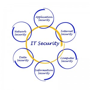 IT-Security-800