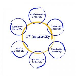 IT-Security-800